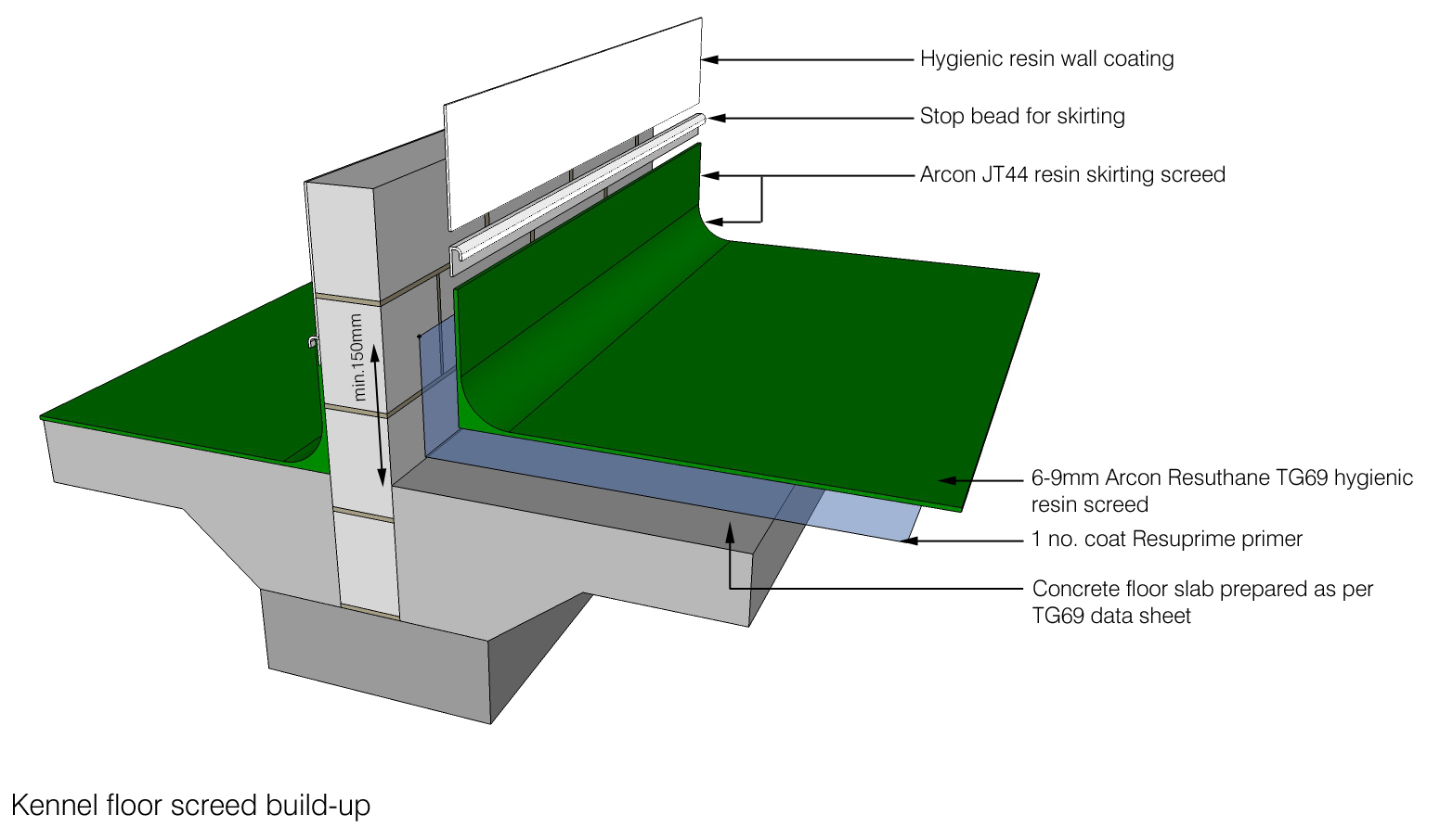 example floor and wall finishes for kennels and catteries