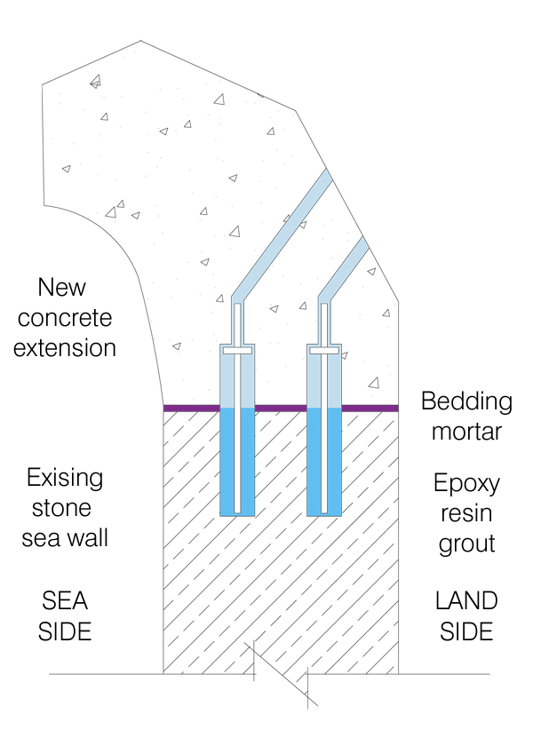 Saltcoats sea wall flood defence extension diagram