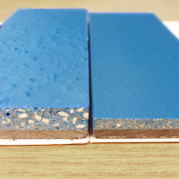 aggregate size comparison textured vs smooth matt pu resin screeds